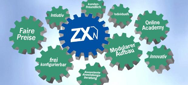 diosZX - die ideale Praxisverwaltungssoftware für Ihr erfolgreiches Praxismanagement